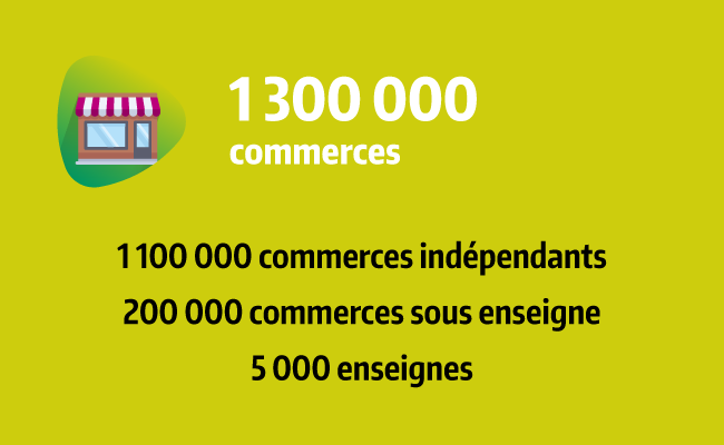 Conférence EasyRetail : 1300000 commerces