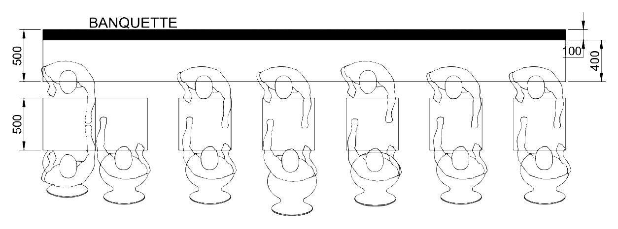 Distanciation des tables avant fermeture